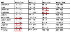 Size chart 2XU