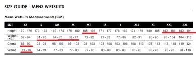 Size chart O'neill