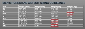tyr-wetsuit-sizing
